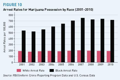 Racial-Disparity2